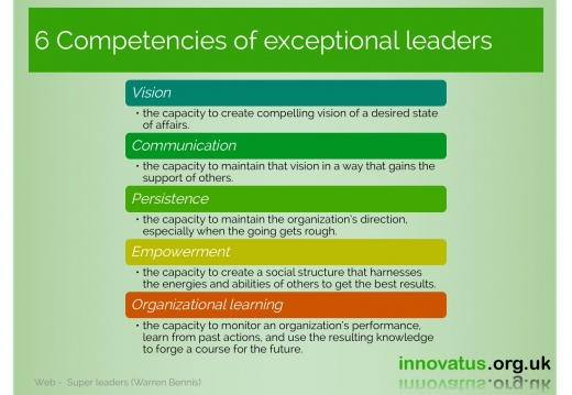 6 Competencies of exceptional leaders
