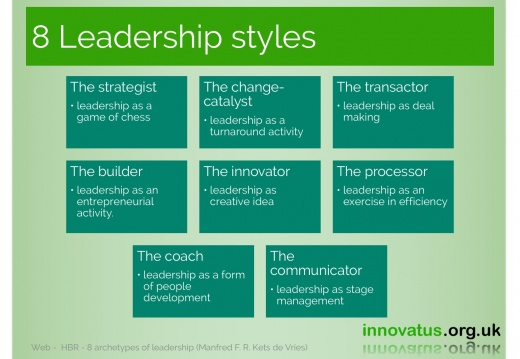 management styles uk