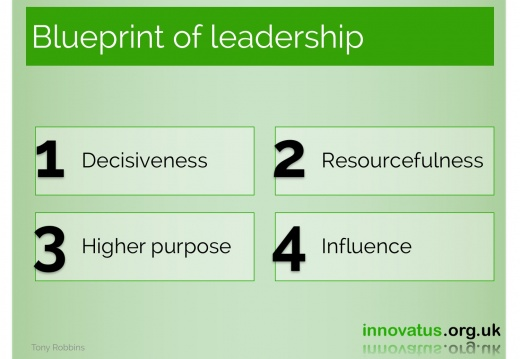 Blueprint of leadership