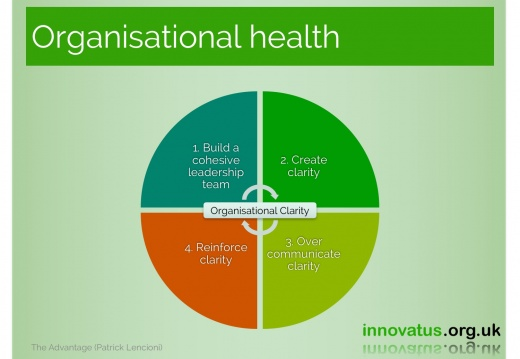 Organisational health