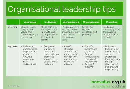 Organisational leadership tips