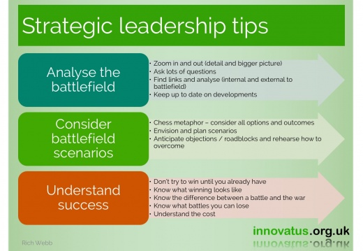 Strategic leadership tips