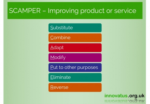 SCAMPER Improving product or service