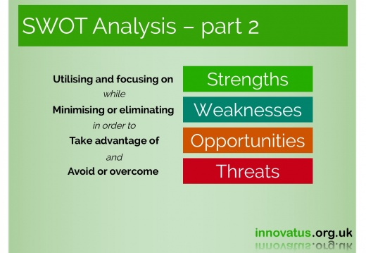 SWOT Analysis part 2