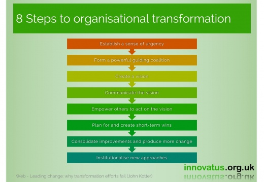 8 Steps to organisational transformation