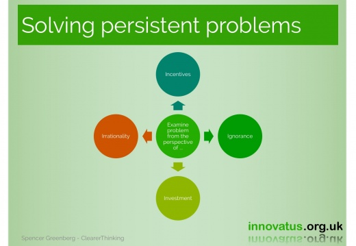 Solving persistent problems