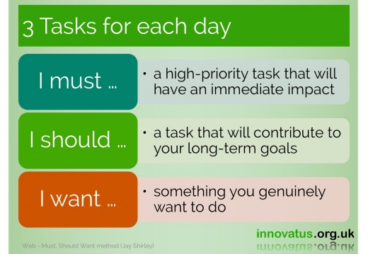 3 Tasks for each day