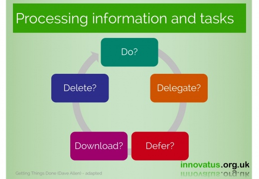 Processing information and tasks