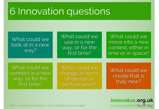 6 Innovation questions