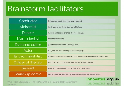 Brainstorm facilitators