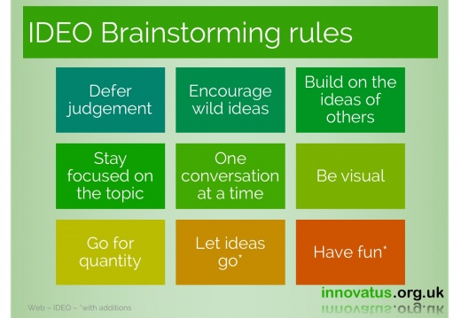 IDEO Brainstorming rules