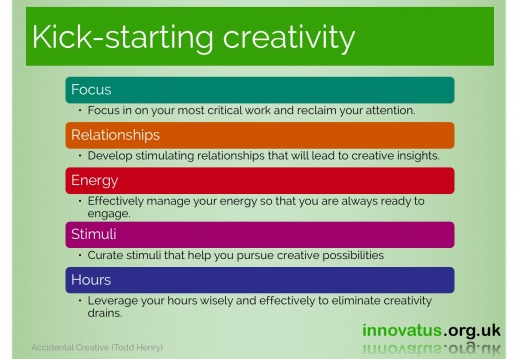Kickstarting creativity